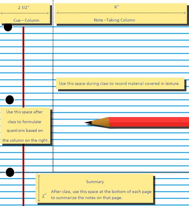 Cornell Note-Takingfull2